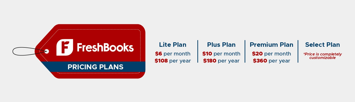 Freshbooks Pricing Plans