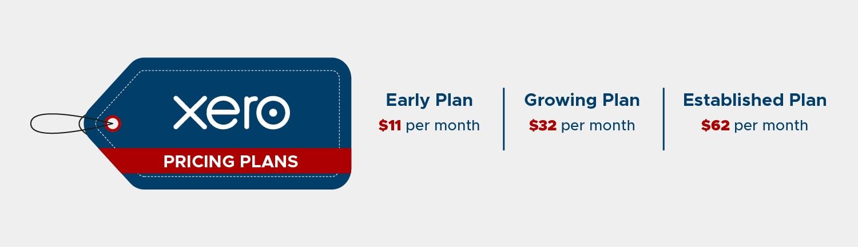 Xero Pricing Plans