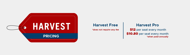 Harvest Pricing